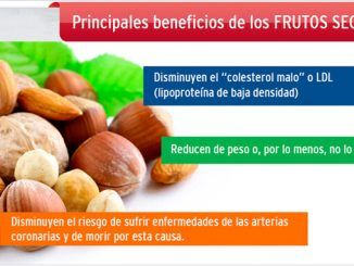 Beneficios Frutos Secos para la Salud