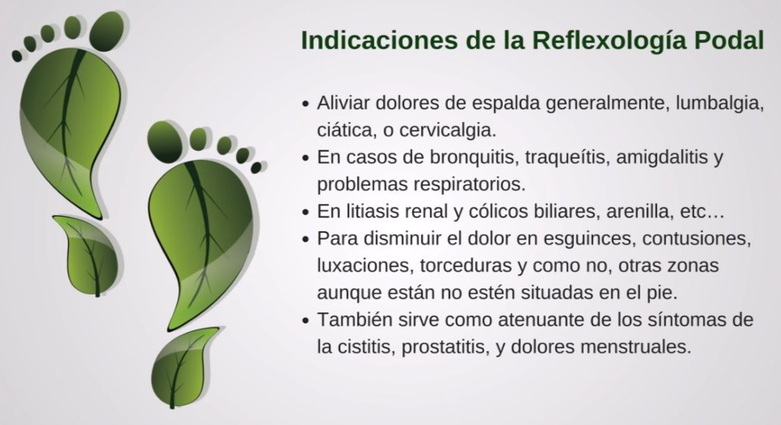 Indicaciones de la REFLEXOLOGIA Podal