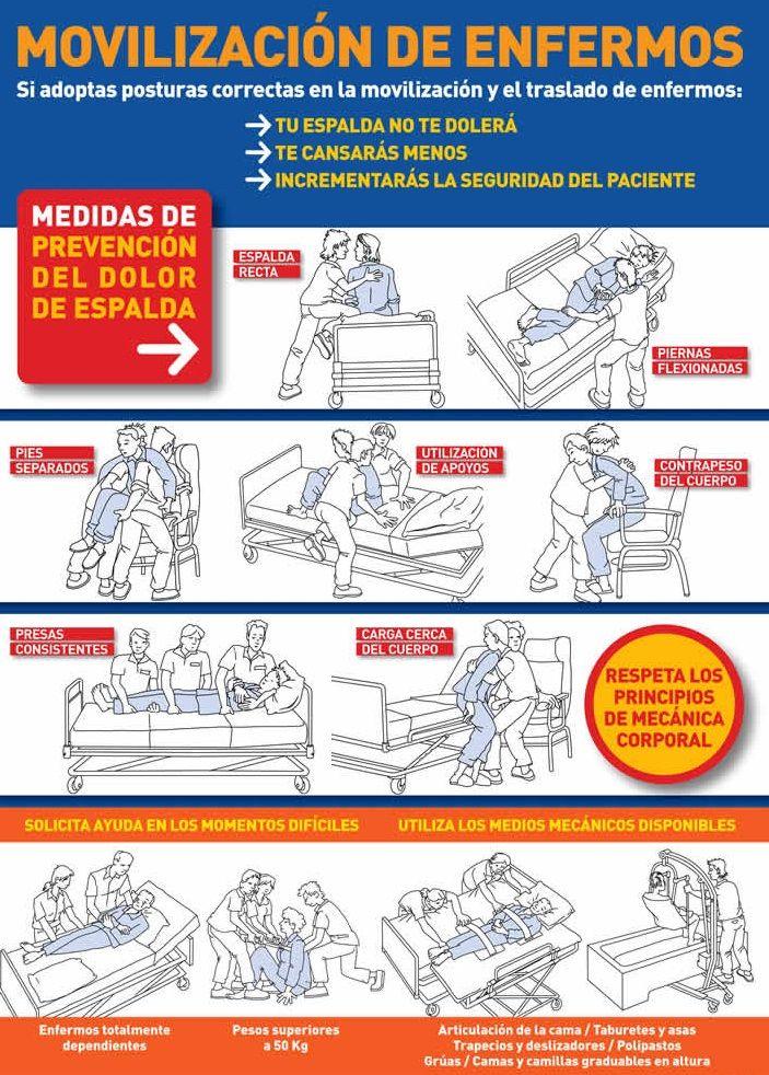 RECOMENDACIONES para mover a pacientes